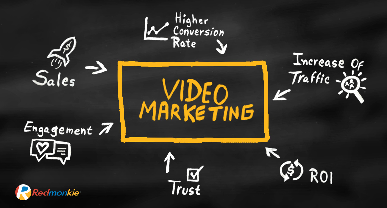 Is it really possible for a video to connect and to act as a bridge between online users and a business to effectively increase sales? The answer is: Yes.
